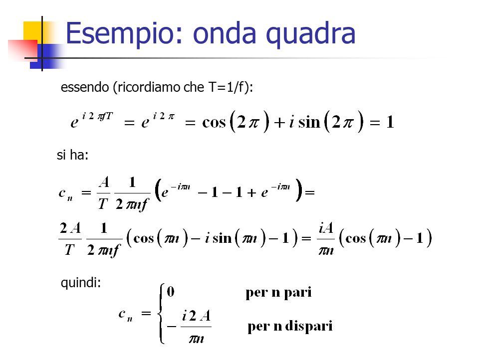 Esempio: onda quadra si ha: essendo (ricordiamo che T=1/f): quindi: