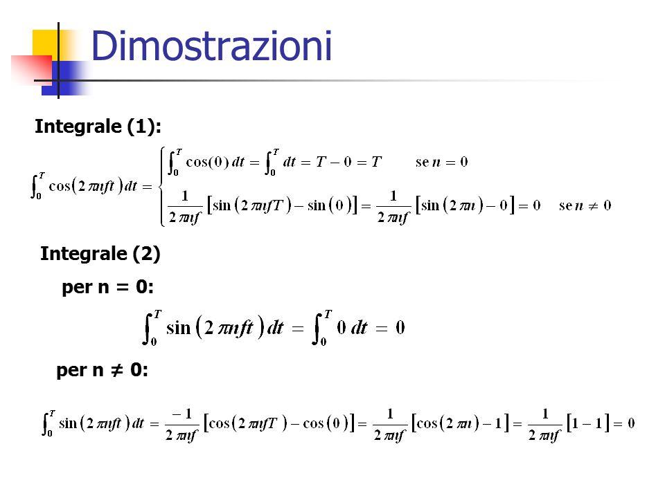 Sviluppo di Fourier in forma complessa definiamo: