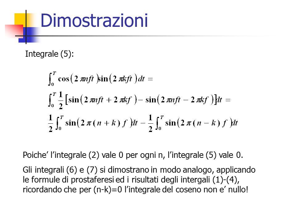 Dimostrazioni Integrale (5): Poiche' l'integrale (2) vale 0 per ogni n, l'integrale (5) vale 0. Gli integrali (6) e (7) si dimostrano in modo analogo,