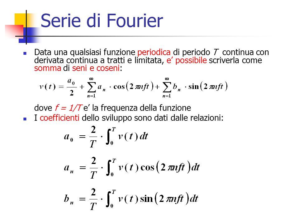 Serie di Fourier Data una qualsiasi funzione periodica di periodo T continua con derivata continua a tratti e limitata, e' possibile scriverla come somma di seni e coseni: dove f = 1/T e' la frequenza della funzione I coefficienti dello sviluppo sono dati dalle relazioni: