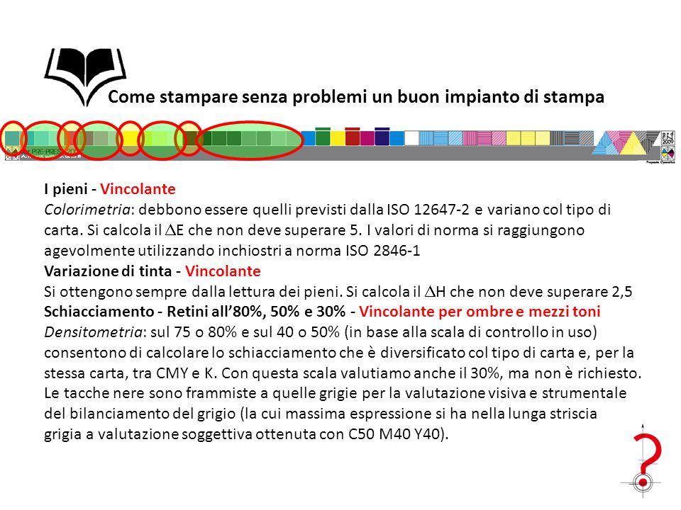 I pieni - Vincolante Colorimetria: debbono essere quelli previsti dalla ISO 12647-2 e variano col tipo di carta. Si calcola il  E che non deve supera