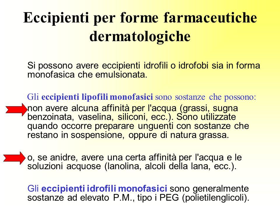 Eccipienti per forme farmaceutiche dermatologiche Si possono avere eccipienti idrofili o idrofobi sia in forma monofasica che emulsionata. Gli eccipie