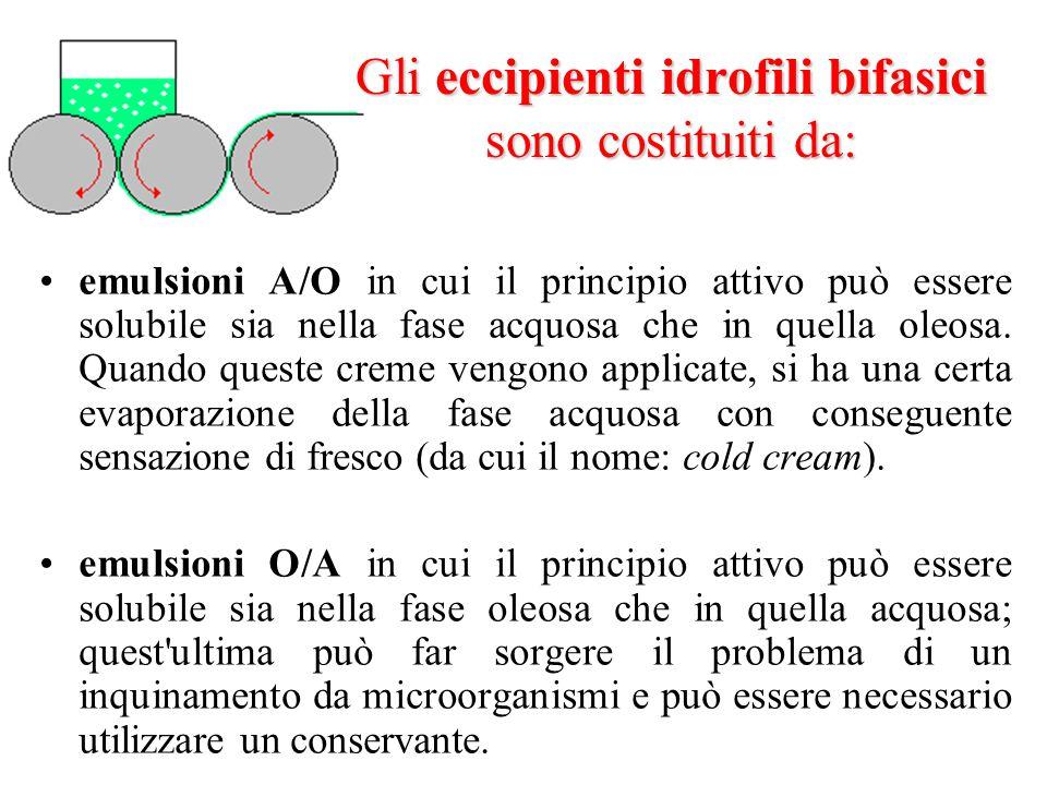 Gli eccipienti idrofili bifasici sono costituiti da: emulsioni A/O in cui il principio attivo può essere solubile sia nella fase acquosa che in quella