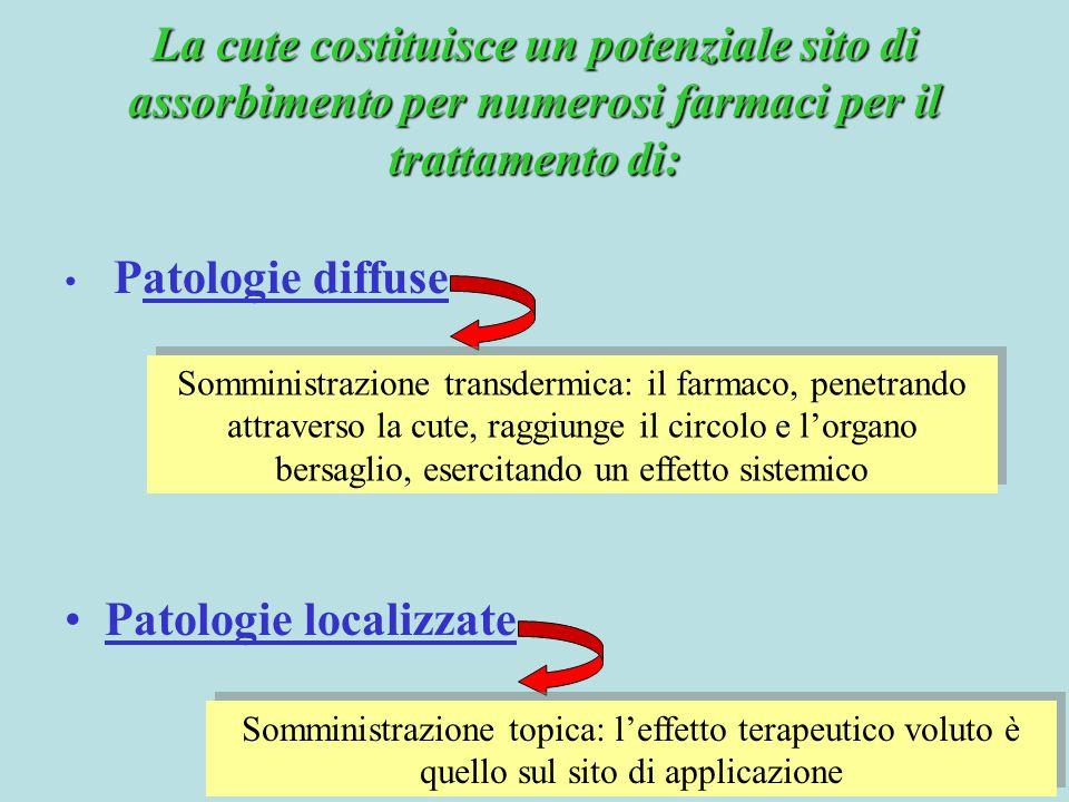 I liposomi ★ hanno elevata affinità per lo strato corneo ★ apportano una profonda idratazione grazie alla somiglianza delle loro membrane con il cemento intercorneocitario epidermico.
