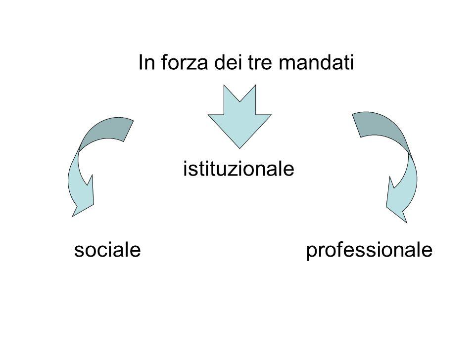 In forza dei tre mandati istituzionale socialeprofessionale