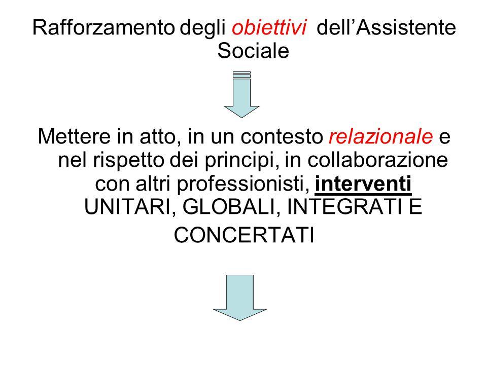 Rafforzamento degli obiettivi dell'Assistente Sociale Mettere in atto, in un contesto relazionale e nel rispetto dei principi, in collaborazione con a