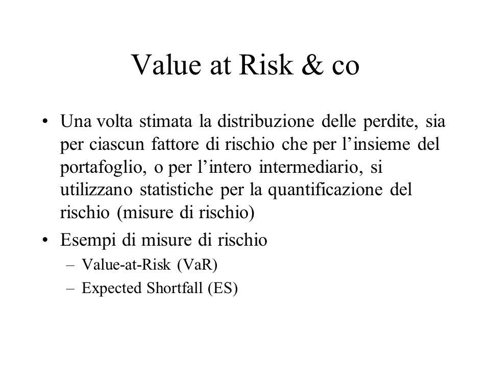 Value at Risk & co Una volta stimata la distribuzione delle perdite, sia per ciascun fattore di rischio che per l'insieme del portafoglio, o per l'intero intermediario, si utilizzano statistiche per la quantificazione del rischio (misure di rischio) Esempi di misure di rischio –Value-at-Risk (VaR) –Expected Shortfall (ES)