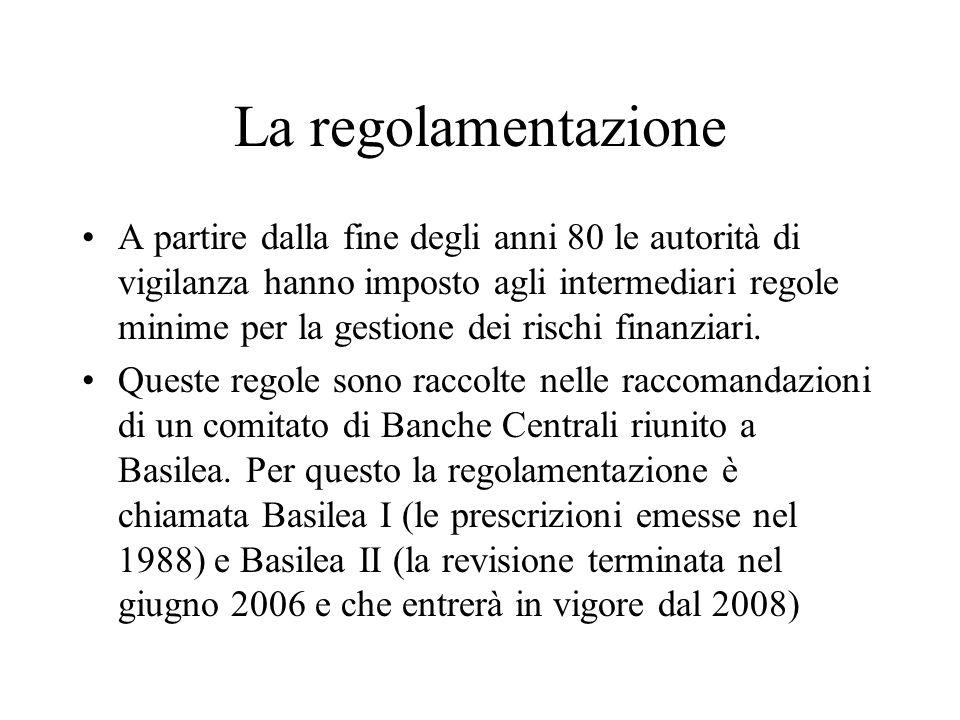 La regolamentazione A partire dalla fine degli anni 80 le autorità di vigilanza hanno imposto agli intermediari regole minime per la gestione dei rischi finanziari.