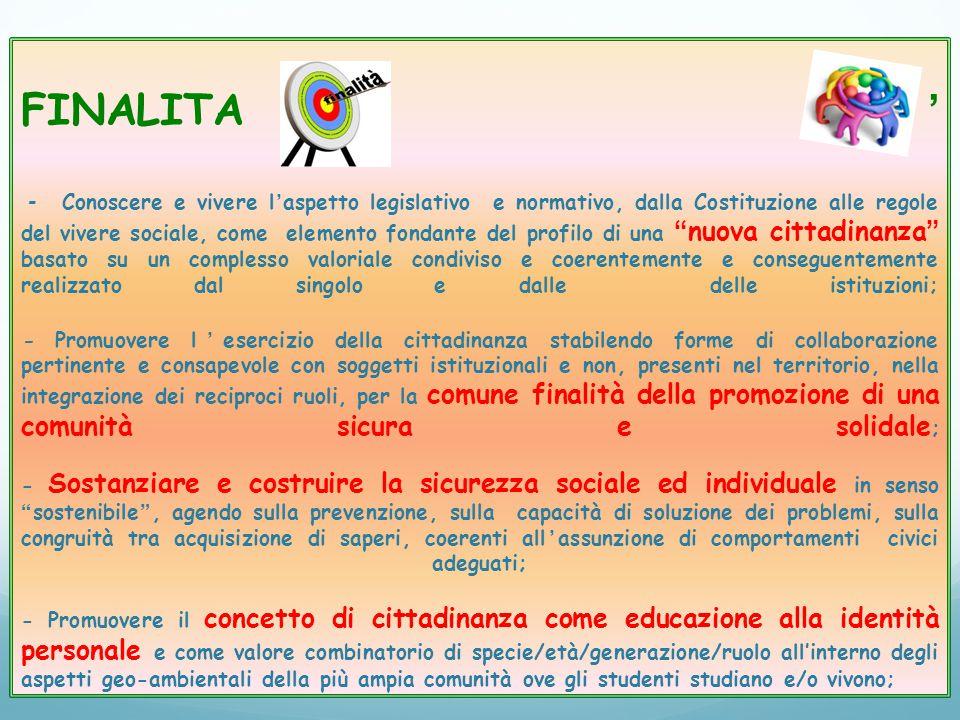 FINALITA' - Conoscere e vivere l'aspetto legislativo e normativo, dalla Costituzione alle regole del vivere sociale, come elemento fondante del profil