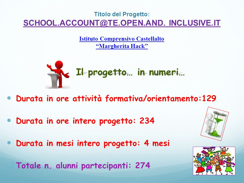 Titolo del Progetto: SCHOOL.ACCOUNT@TE.OPEN.AND.