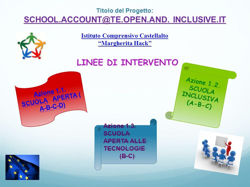 LINEE DI INTERVENTO Azione 1.3. SCUOLA APERTA ALLE TECNOLOGIE (B-C) Azione 1.2.