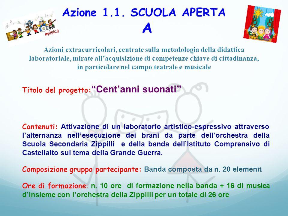 Azione 1.1. SCUOLA APERTA A Azioni extracurricolari, centrate sulla metodologia della didattica laboratoriale, mirate all'acquisizione di competenze c