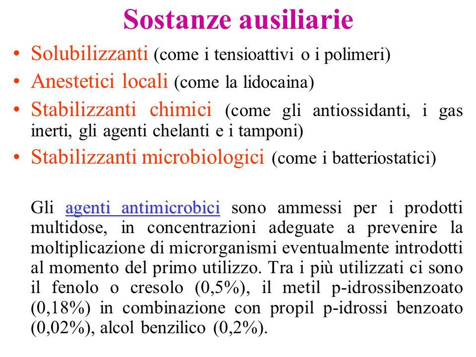 Sostanze ausiliarie Solubilizzanti (come i tensioattivi o i polimeri) Anestetici locali (come la lidocaina) Stabilizzanti chimici (come gli antiossida