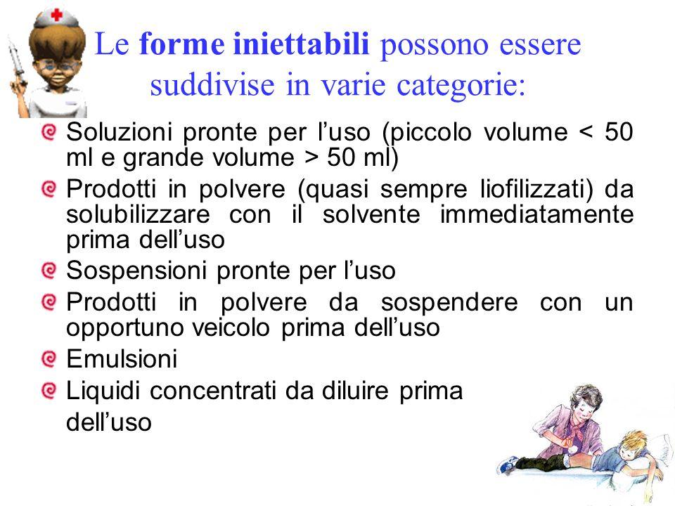 Le forme iniettabili possono essere suddivise in varie categorie: Soluzioni pronte per l'uso (piccolo volume 50 ml) Prodotti in polvere (quasi sempre