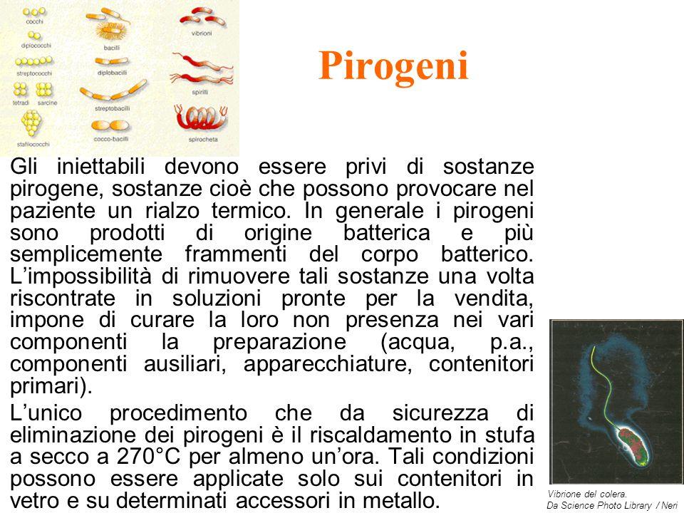 Pirogeni Gli iniettabili devono essere privi di sostanze pirogene, sostanze cioè che possono provocare nel paziente un rialzo termico. In generale i p