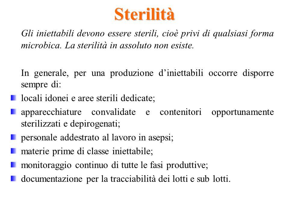 Sterilità Gli iniettabili devono essere sterili, cioè privi di qualsiasi forma microbica. La sterilità in assoluto non esiste. In generale, per una pr