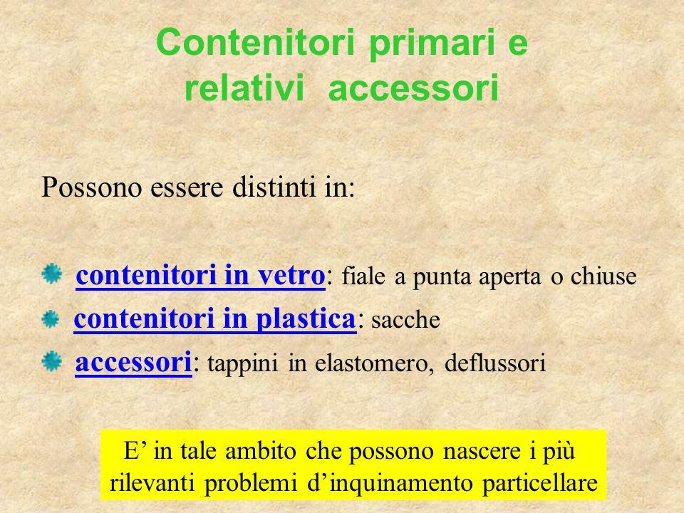Contenitori primari e relativi accessori Possono essere distinti in: contenitori in vetro: fiale a punta aperta o chiuse contenitori in plastica: sacc