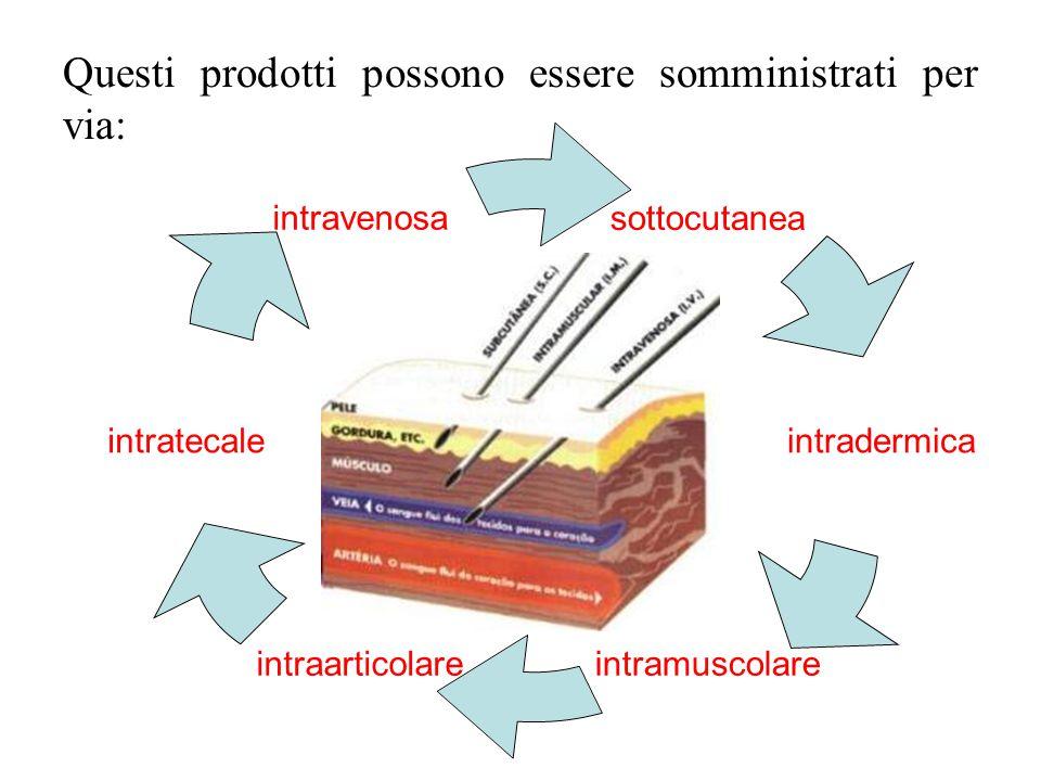 Questi prodotti possono essere somministrati per via: sottocutanea intradermica intramuscolareintraarticolare intratecale intravenosa