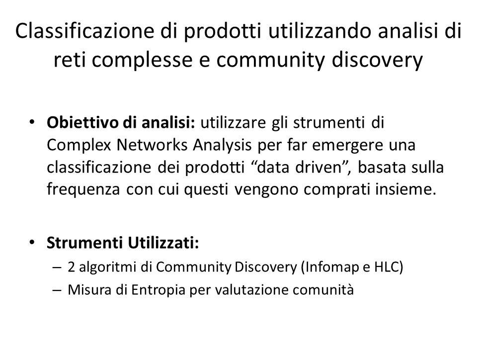 Obiettivo di analisi: utilizzare gli strumenti di Complex Networks Analysis per far emergere una classificazione dei prodotti data driven , basata sulla frequenza con cui questi vengono comprati insieme.