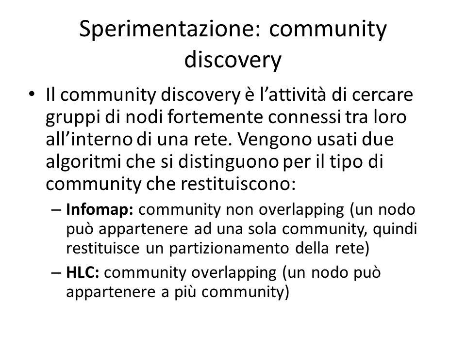 Sperimentazione: community discovery Il community discovery è l'attività di cercare gruppi di nodi fortemente connessi tra loro all'interno di una rete.
