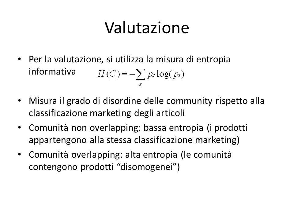 Valutazione Per la valutazione, si utilizza la misura di entropia informativa Misura il grado di disordine delle community rispetto alla classificazione marketing degli articoli Comunità non overlapping: bassa entropia (i prodotti appartengono alla stessa classificazione marketing) Comunità overlapping: alta entropia (le comunità contengono prodotti disomogenei )