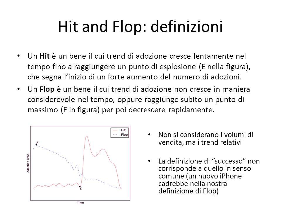 Hit and Flop: definizioni Un Hit è un bene il cui trend di adozione cresce lentamente nel tempo fino a raggiungere un punto di esplosione (E nella figura), che segna l'inizio di un forte aumento del numero di adozioni.
