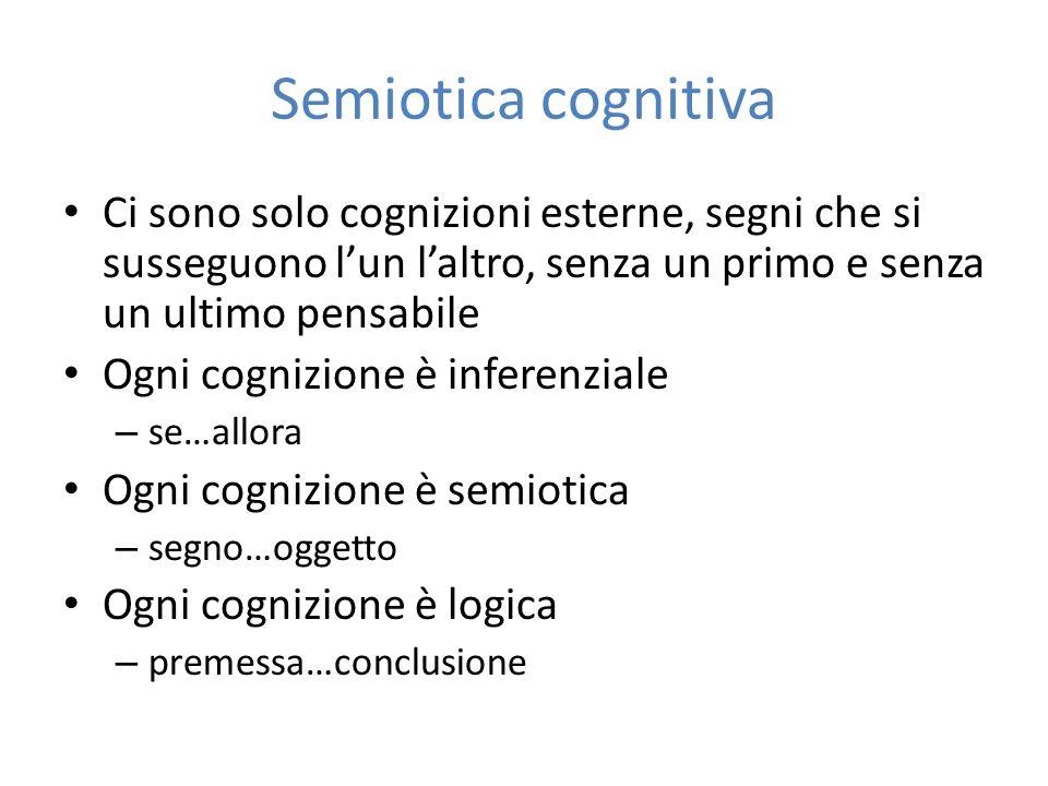 Semiotica cognitiva Ci sono solo cognizioni esterne, segni che si susseguono l'un l'altro, senza un primo e senza un ultimo pensabile Ogni cognizione
