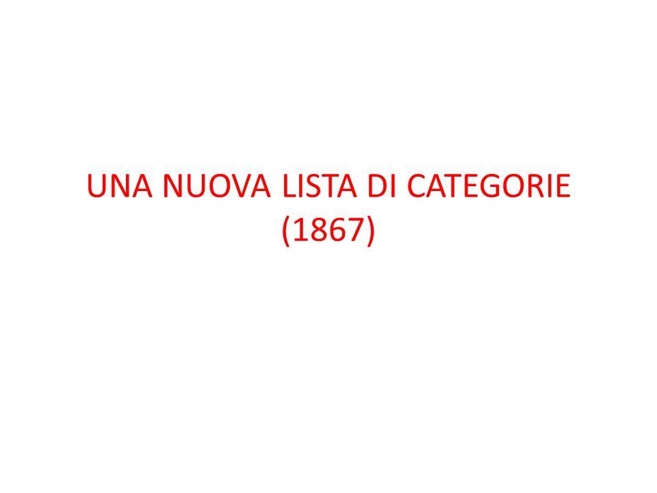 IL PRAGMATISMO COME LOGICA DELL'ABDUZIONE (1903) [e introduzione all'abduzione]