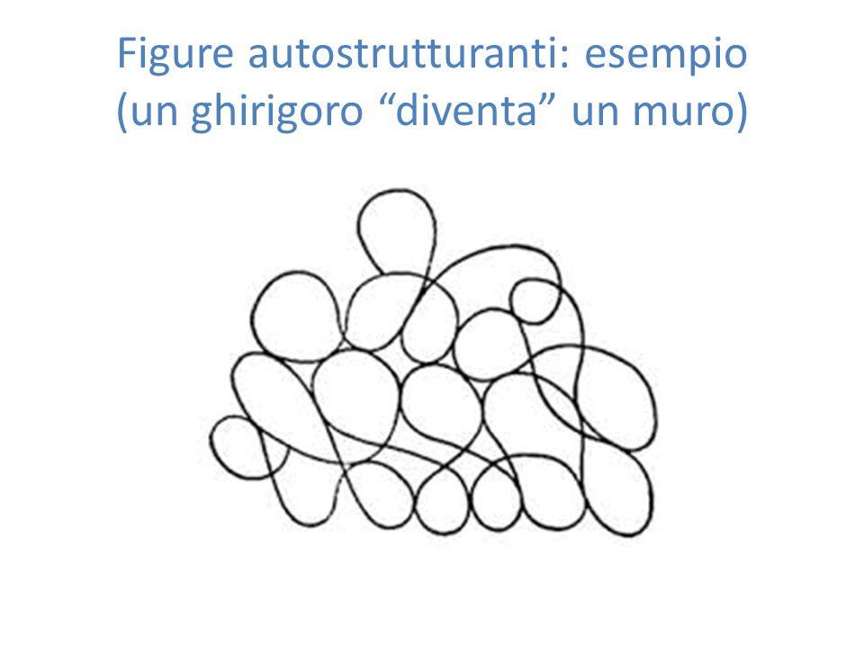 """Figure autostrutturanti: esempio (un ghirigoro """"diventa"""" un muro)"""