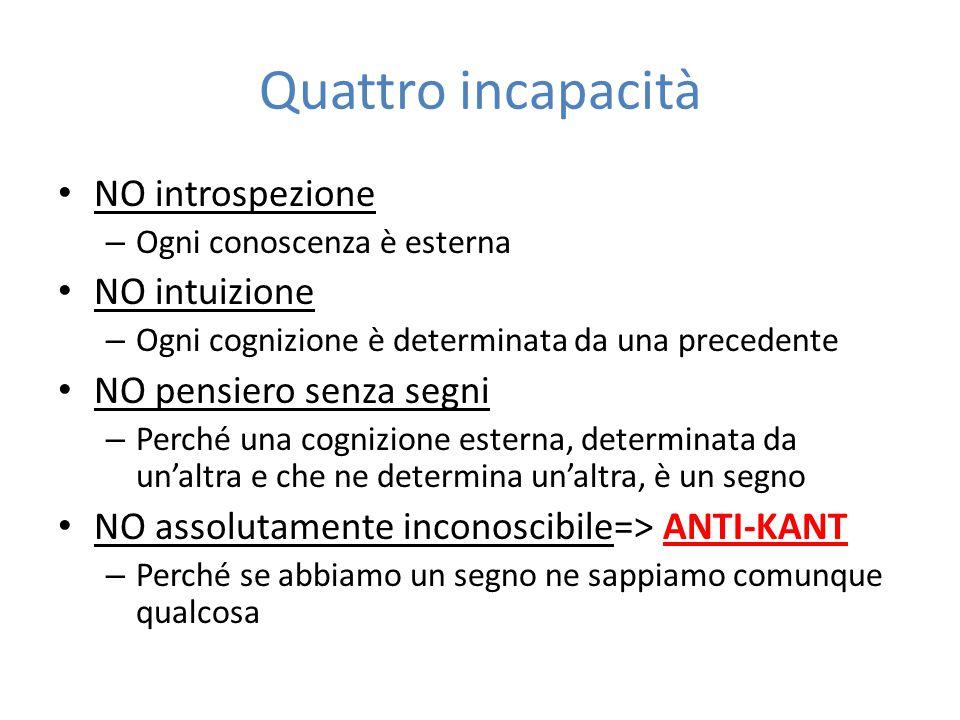 I sette sistemi della metafisica (2) I.Nichilismo, sensismo idealistico II.
