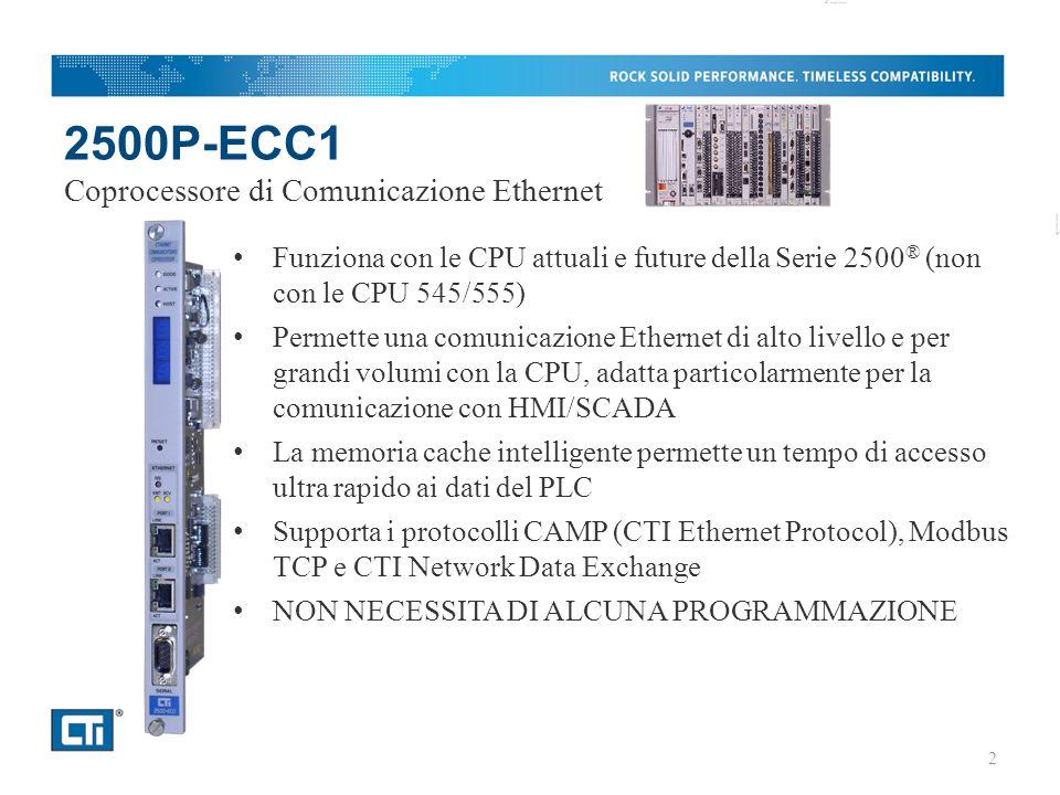 2500P-ECC1 Funziona con le CPU attuali e future della Serie 2500 ® (non con le CPU 545/555) Permette una comunicazione Ethernet di alto livello e per grandi volumi con la CPU, adatta particolarmente per la comunicazione con HMI/SCADA La memoria cache intelligente permette un tempo di accesso ultra rapido ai dati del PLC Supporta i protocolli CAMP (CTI Ethernet Protocol), Modbus TCP e CTI Network Data Exchange NON NECESSITA DI ALCUNA PROGRAMMAZIONE Coprocessore di Comunicazione Ethernet 2