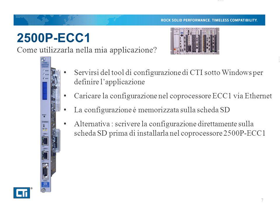 2500P-ECC1 Servirsi del tool di configurazione di CTI sotto Windows per definire l'applicazione Caricare la configurazione nel coprocessore ECC1 via Ethernet La configurazione é memorizzata sulla scheda SD Alternativa : scrivere la configurazione direttamente sulla scheda SD prima di installarla nel coprocessore 2500P-ECC1 Come utilizzarla nella mia applicazione.