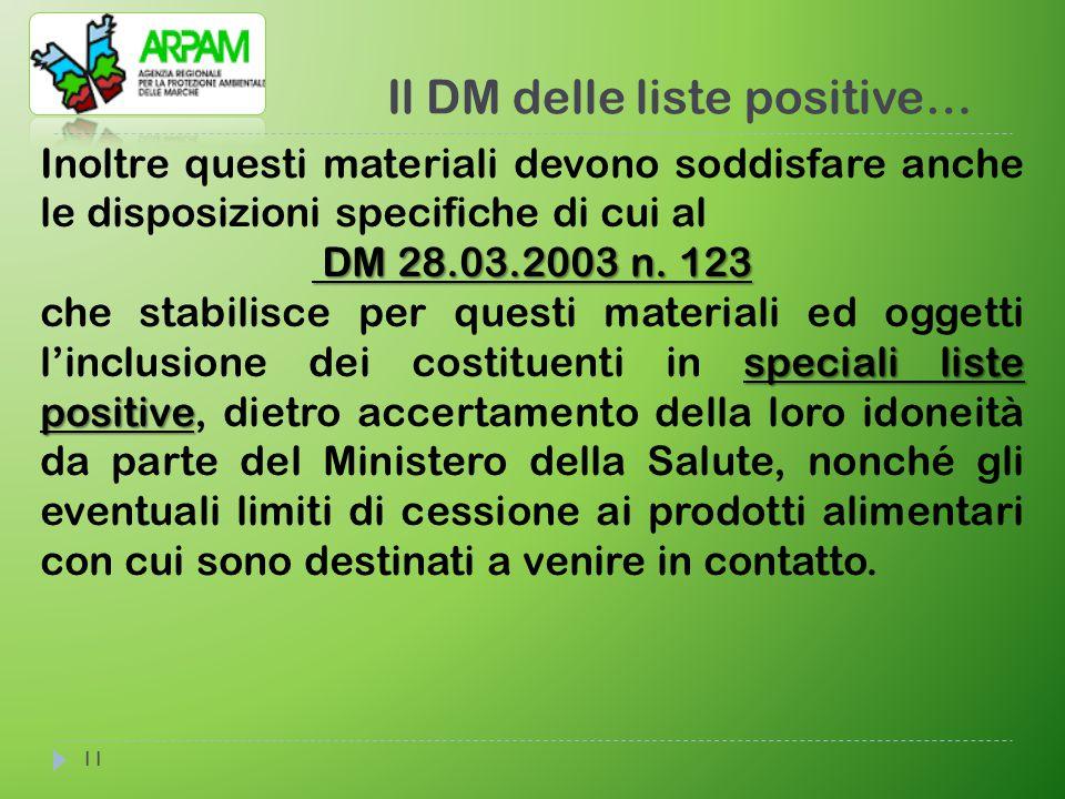 Il DM delle liste positive… 11 Inoltre questi materiali devono soddisfare anche le disposizioni specifiche di cui al DM 28.03.2003 n. 123 DM 28.03.200