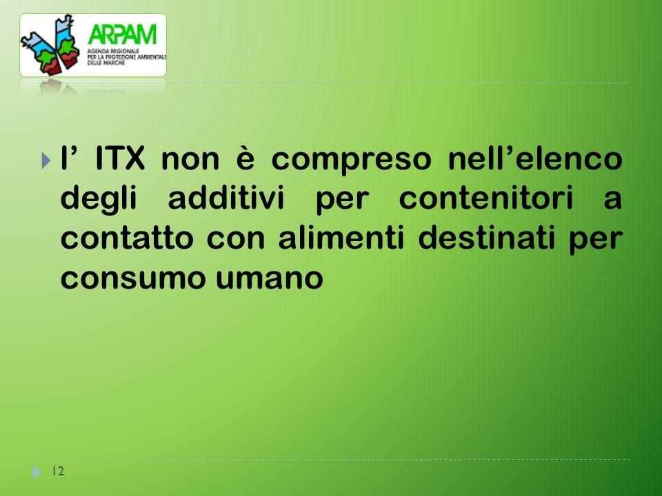 12  l' ITX non è compreso nell'elenco degli additivi per contenitori a contatto con alimenti destinati per consumo umano