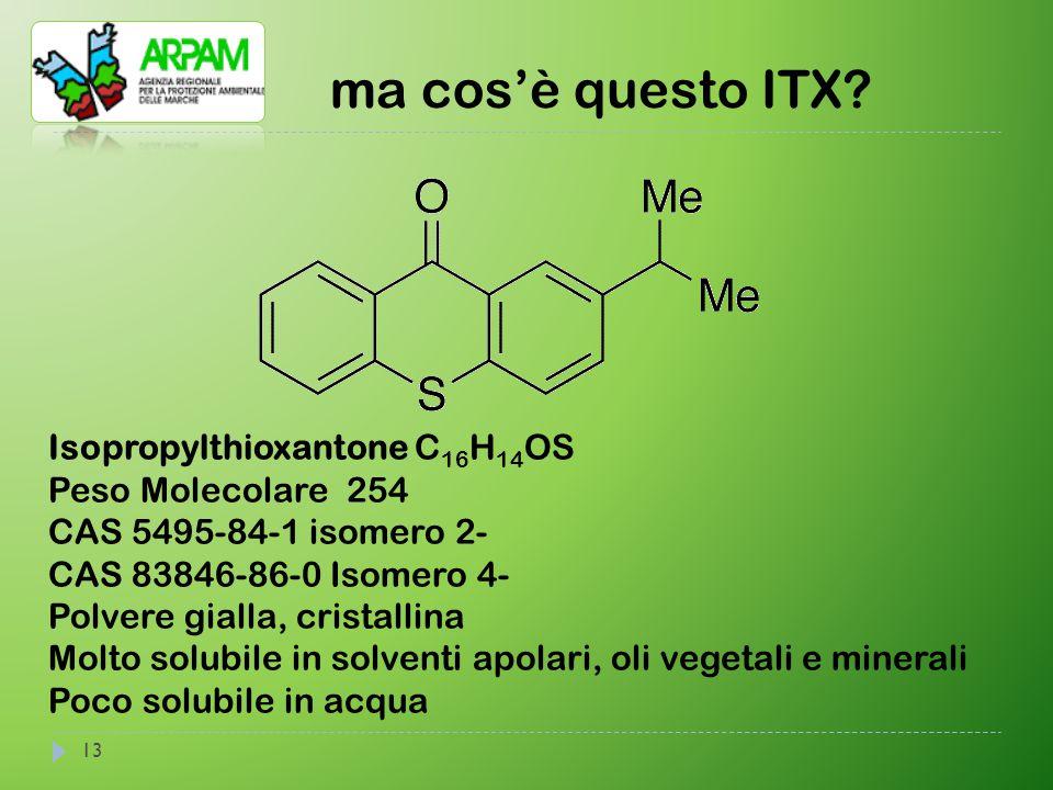 13 ma cos'è questo ITX? Isopropylthioxantone C 16 H 14 OS Peso Molecolare 254 CAS 5495-84-1 isomero 2- CAS 83846-86-0 Isomero 4- Polvere gialla, crist