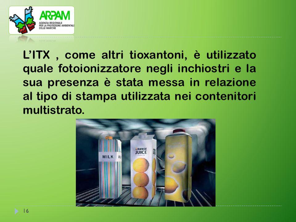 16 L'ITX, come altri tioxantoni, è utilizzato quale fotoionizzatore negli inchiostri e la sua presenza è stata messa in relazione al tipo di stampa ut