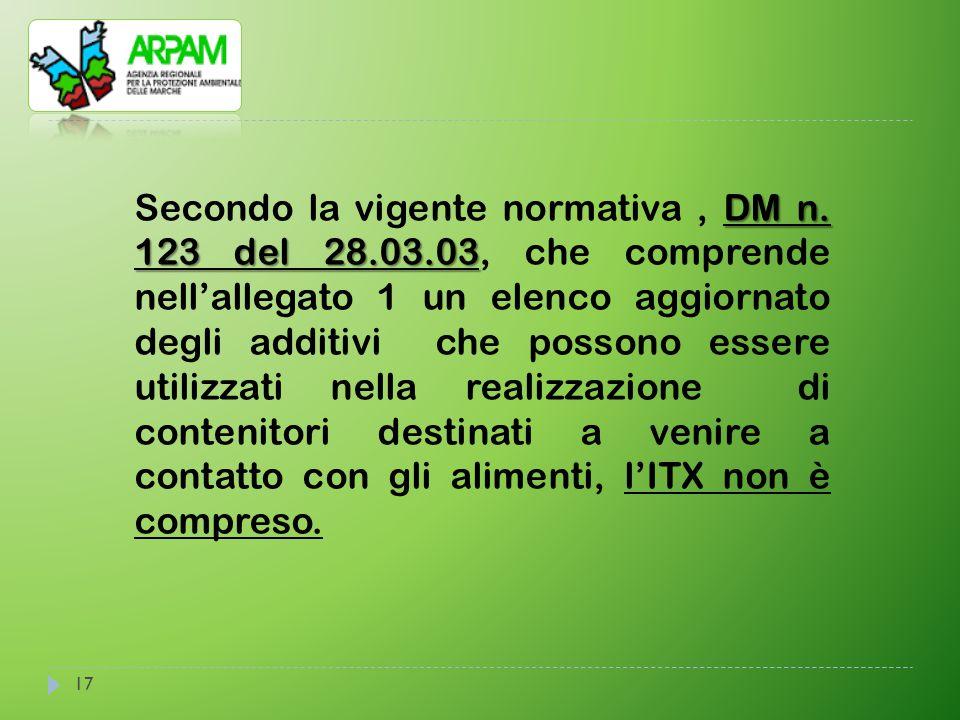 17 DM n. 123 del 28.03.03 Secondo la vigente normativa, DM n. 123 del 28.03.03, che comprende nell'allegato 1 un elenco aggiornato degli additivi che