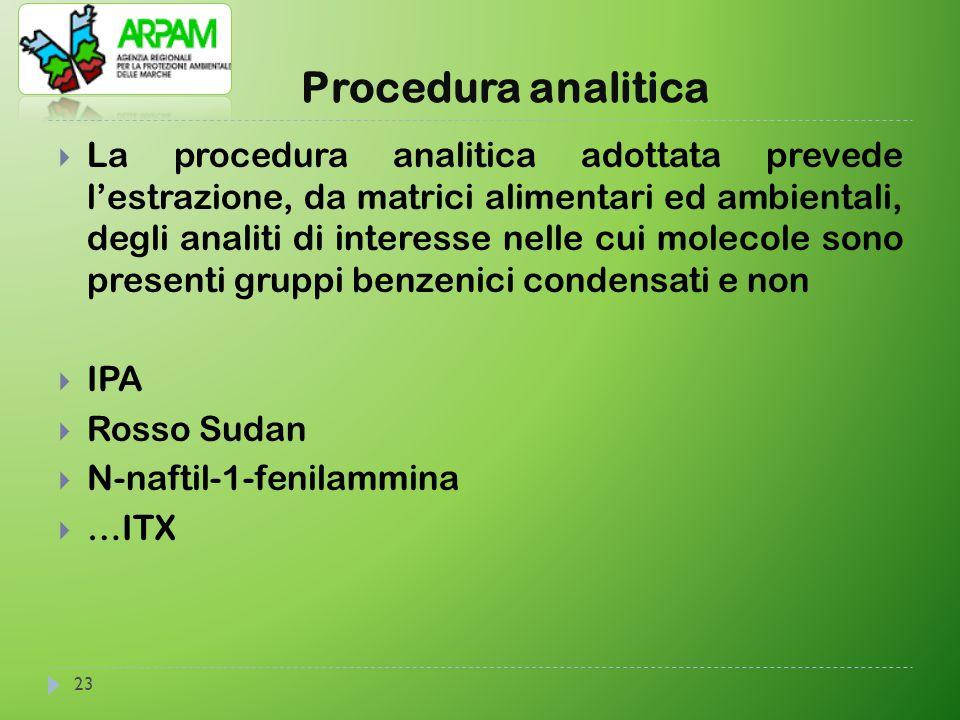 Procedura analitica 23  La procedura analitica adottata prevede l'estrazione, da matrici alimentari ed ambientali, degli analiti di interesse nelle c