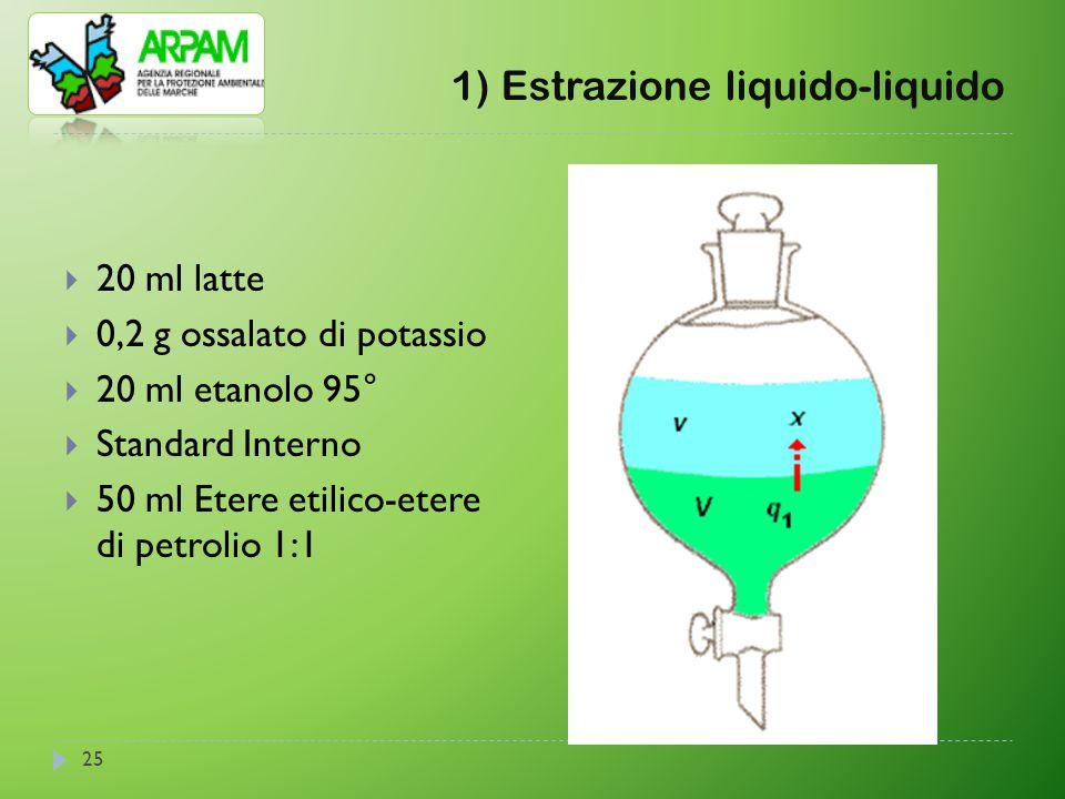 1) Estrazione liquido-liquido 25  20 ml latte  0,2 g ossalato di potassio  20 ml etanolo 95°  Standard Interno  50 ml Etere etilico-etere di petr