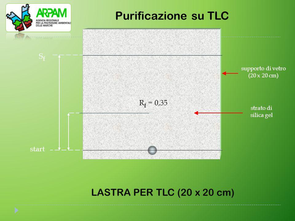 start SfSf LASTRA PER TLC (20 x 20 cm) supporto di vetro (20 x 20 cm) strato di silica gel R f = 0,35 Purificazione su TLC