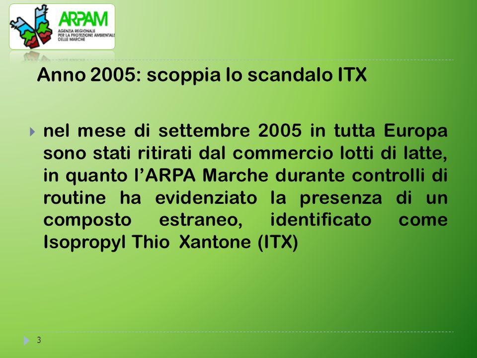 Anno 2005: scoppia lo scandalo ITX 3  nel mese di settembre 2005 in tutta Europa sono stati ritirati dal commercio lotti di latte, in quanto l'ARPA M