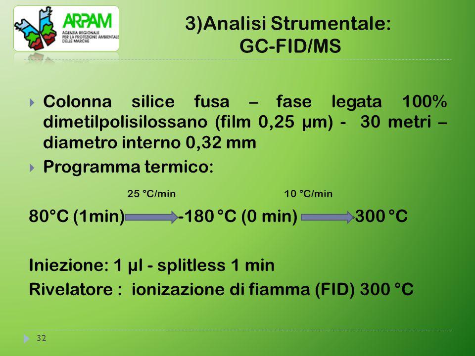 3)Analisi Strumentale: GC-FID/MS 32  Colonna silice fusa – fase legata 100% dimetilpolisilossano (film 0,25 µm) - 30 metri – diametro interno 0,32 mm