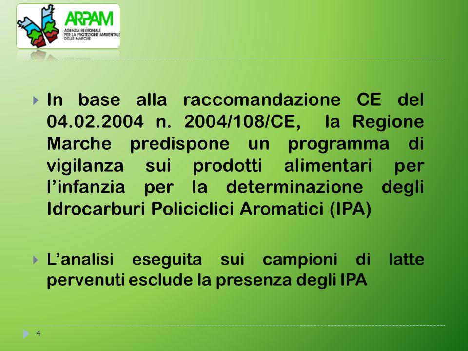 4  In base alla raccomandazione CE del 04.02.2004 n. 2004/108/CE, la Regione Marche predispone un programma di vigilanza sui prodotti alimentari per