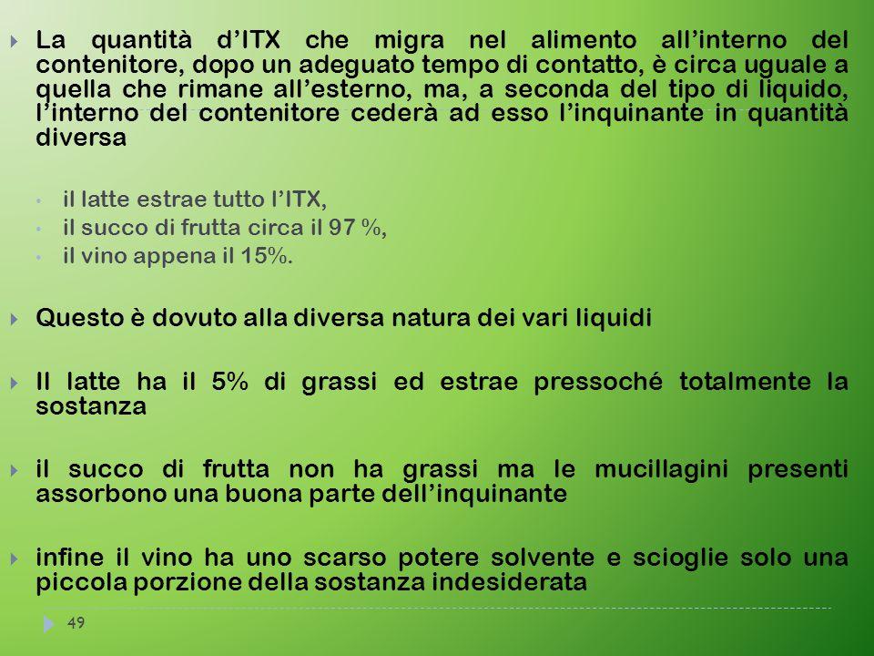 49  La quantità d'ITX che migra nel alimento all'interno del contenitore, dopo un adeguato tempo di contatto, è circa uguale a quella che rimane all'