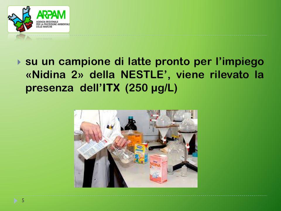 5  su un campione di latte pronto per l'impiego «Nidina 2» della NESTLE', viene rilevato la presenza dell'ITX (250 µg/L)