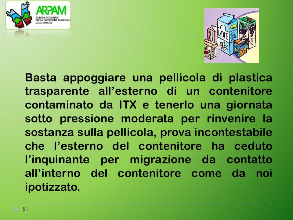 51 Basta appoggiare una pellicola di plastica trasparente all'esterno di un contenitore contaminato da ITX e tenerlo una giornata sotto pressione mode