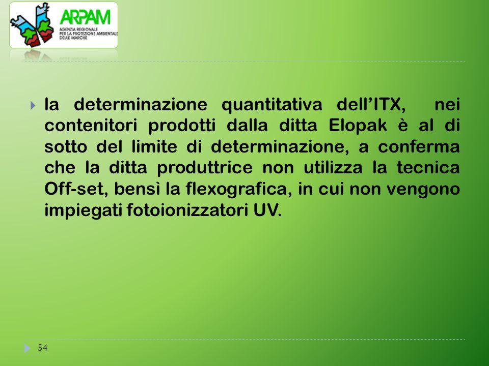 54  la determinazione quantitativa dell'ITX, nei contenitori prodotti dalla ditta Elopak è al di sotto del limite di determinazione, a conferma che l