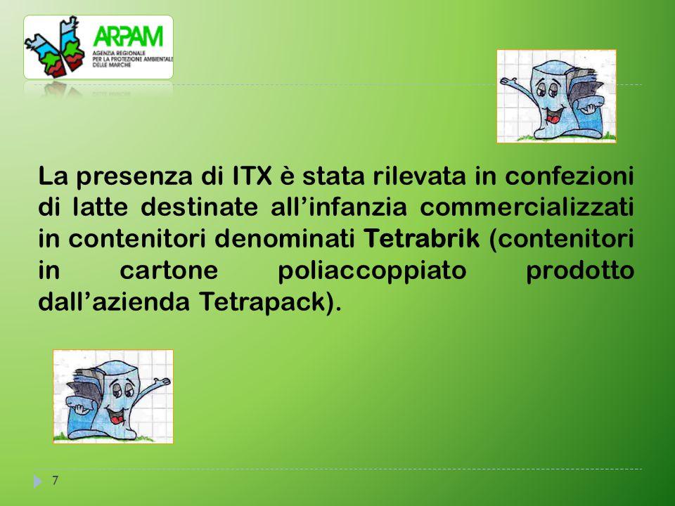 7 La presenza di ITX è stata rilevata in confezioni di latte destinate all'infanzia commercializzati in contenitori denominati Tetrabrik (contenitori