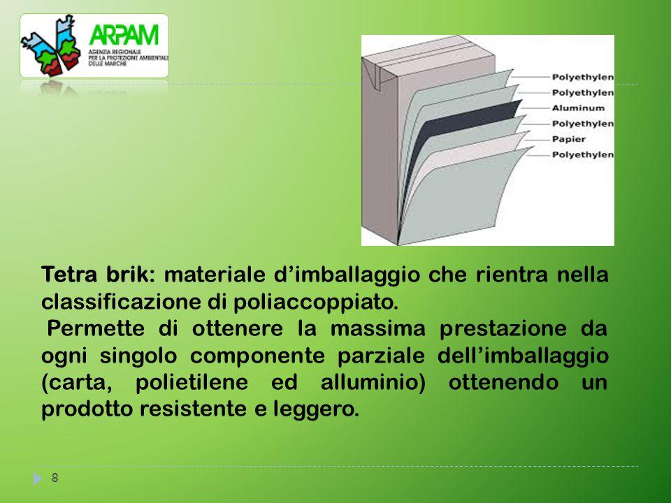 8 Tetra brik: materiale d'imballaggio che rientra nella classificazione di poliaccoppiato. Permette di ottenere la massima prestazione da ogni singolo