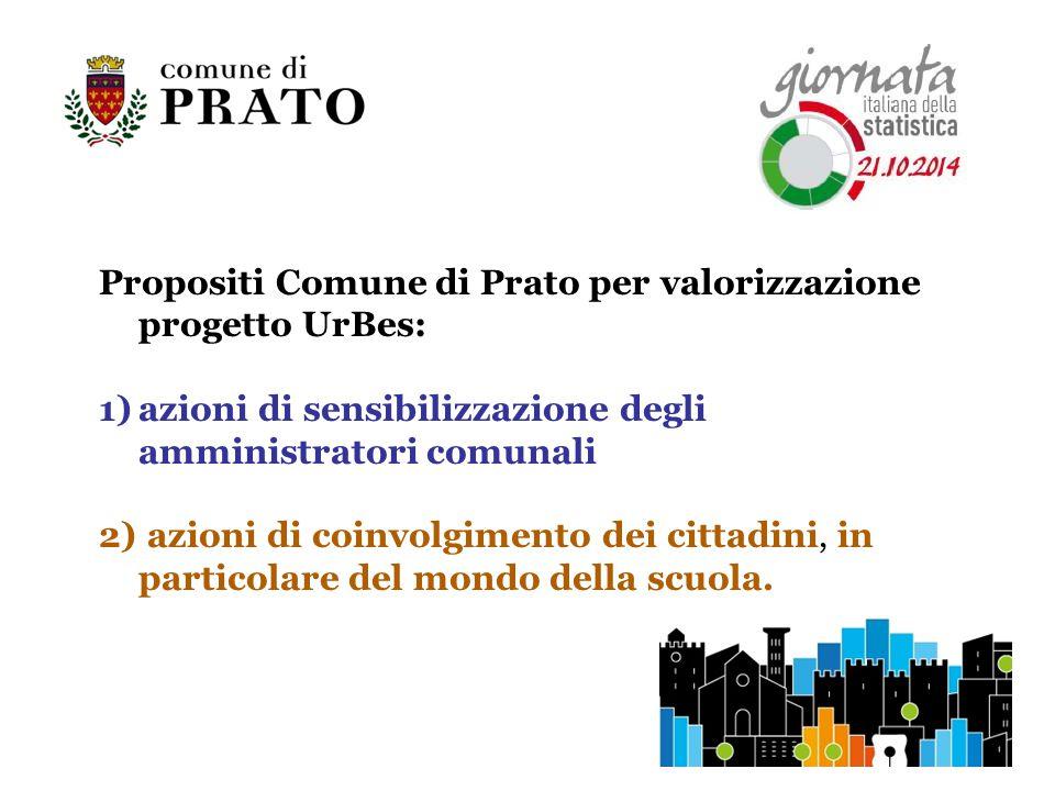 Propositi Comune di Prato per valorizzazione progetto UrBes: 1)azioni di sensibilizzazione degli amministratori comunali 2) azioni di coinvolgimento dei cittadini, in particolare del mondo della scuola.